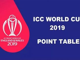 points table icc 2019
